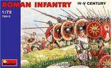 MA72012 Roman Infantry. III-IV century