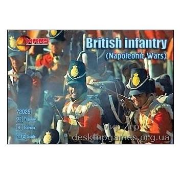 British infantry, Napoleonic Wars