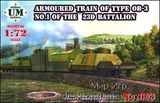 UMT613 Armored train of type OB-3 No.1 of the 23D Battalion